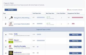 מה המתחרים שלך עושים בפייסבוק